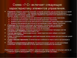 Схема «7-С» включает следующую характеристику элементов управления. Стратегия