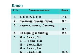 Ключ № п/пПравильные ответыБаллы 1.е, а, е, и, е, е, е7 б. 2.пустыни, гр