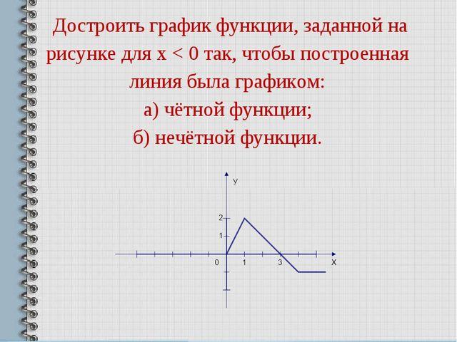 Достроить график функции, заданной на рисунке для х < 0 так, чтобы построенн...
