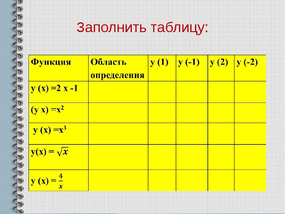 Заполнить таблицу: