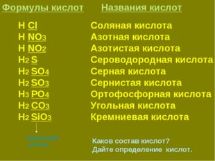 Формулы кислот Названия кислот H Cl H NO3 H NO2 H2 S H2 SO4 H2 SO3 H3 PO4 H2