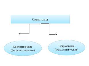 Симптомы Биологические (физиологические) Социальные (психологические)