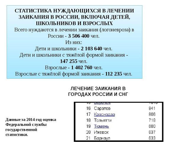 Данные за 2014 год оценка Федеральной службы государственной статистики. СТАТ...