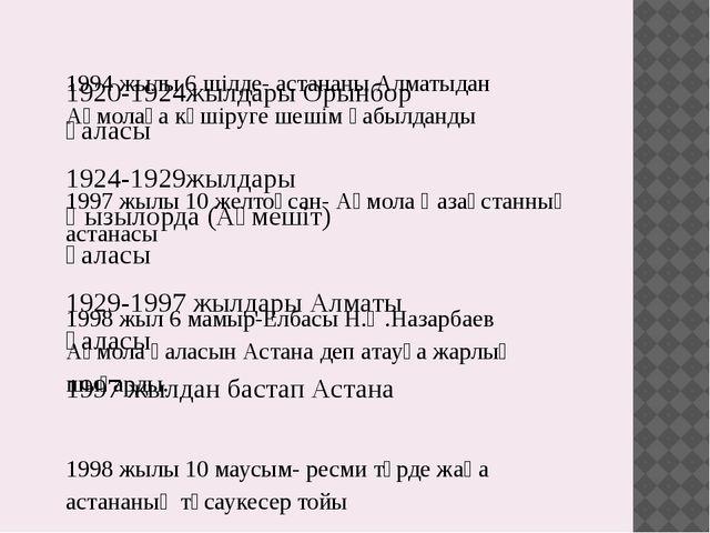 1920-1924жылдары Орынбор қаласы 1924-1929жылдары Қызылорда (Ақмешіт) қаласы 1...