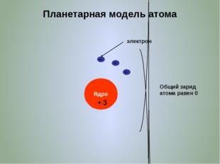 Распределение электронов по электронным уровням Н + 1 Не + 2 Li + 3 + 4 Be B