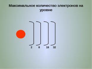 Изменяем количество электронов + Общий заряд атома равен 0 - 1 - Общий заряд