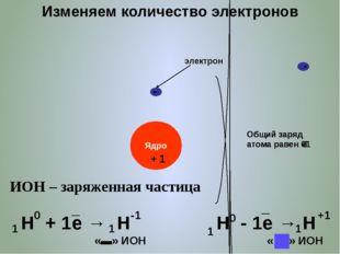 Изменяем количество нейтронов в атоме Протий Дейтерий Тритий 1+ 3 Изотопы – э
