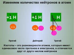Изменяем количество протонов Водород Гелий Литий 3+ 7 Изменяя количество прот