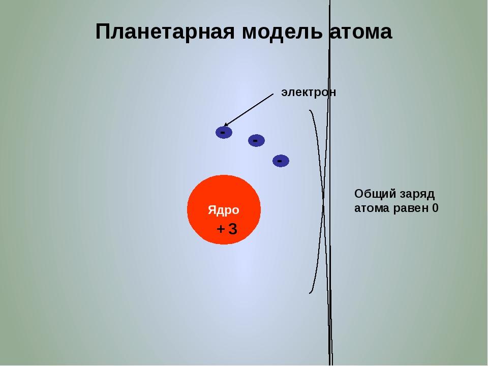 Распределение электронов по электронным уровням Н + 1 Не + 2 Li + 3 + 4 Be B...