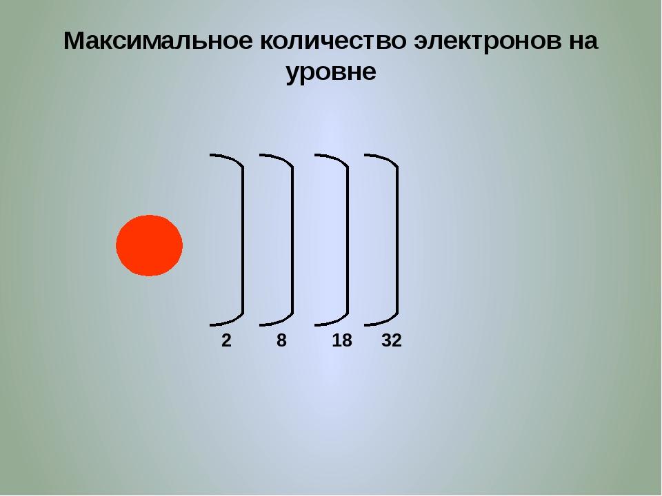 Изменяем количество электронов + Общий заряд атома равен 0 - 1 - Общий заряд...