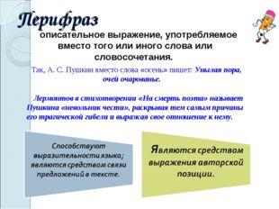 Перифраз описательное выражение, употребляемое вместо того или иного слова ил
