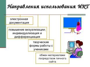 Направления использования ИКТ электронная документация повышение визуализации