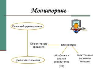 Мониторинг Классный руководитель Детский коллектив Объективные сведения диагн