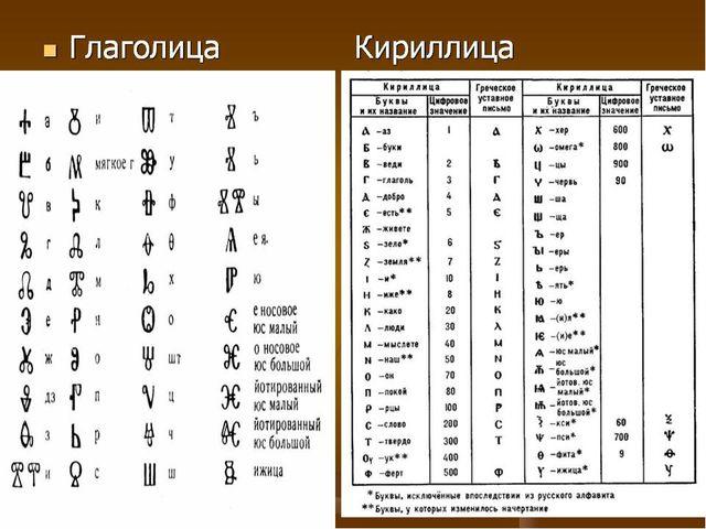 Задание. Сравните две азбуки. Чем они отличаются? Откройте страницу 133 учеб...