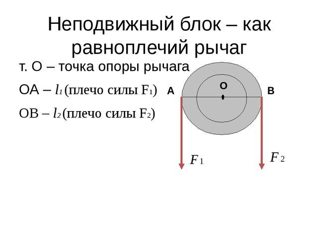 Неподвижный блок – как равноплечий рычаг т. О – точка опоры рычага ОА – l1 (п...
