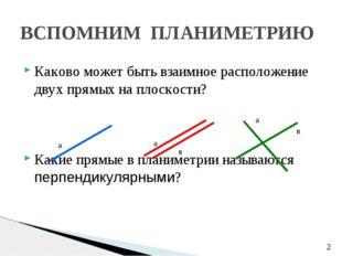ВСПОМНИМ ПЛАНИМЕТРИЮ Каково может быть взаимное расположение двух прямых на
