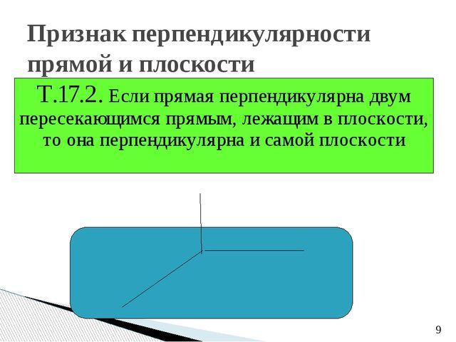 Признак перпендикулярности прямой и плоскости Т.17.2. Если прямая перпендику...