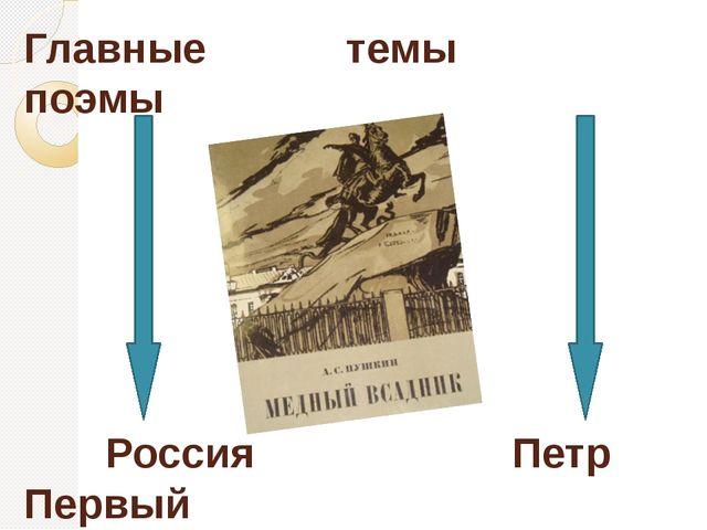Главные темы поэмы Россия Петр Первый