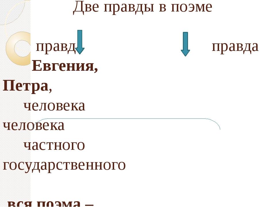 Две правды в поэме правда правда Евгения, Петра, человека человека частного...
