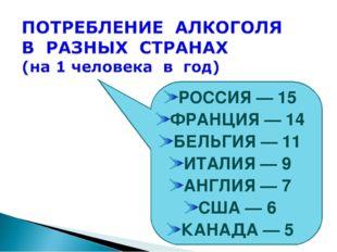 РОССИЯ — 15 ФРАНЦИЯ — 14 БЕЛЬГИЯ — 11 ИТАЛИЯ — 9 АНГЛИЯ — 7 США — 6 КАНАДА — 5