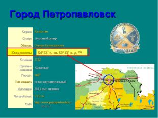 Город Петропавловск http://www.petropavlovsk.kz/(русск.) Сайт UTC+6 Часовой