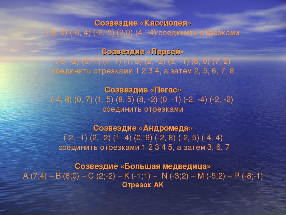 Созвездие «Кассиопея» (-9, 0) (-6, 4) (-2, 0) (2,0) (4, -4) соединить отрезка...
