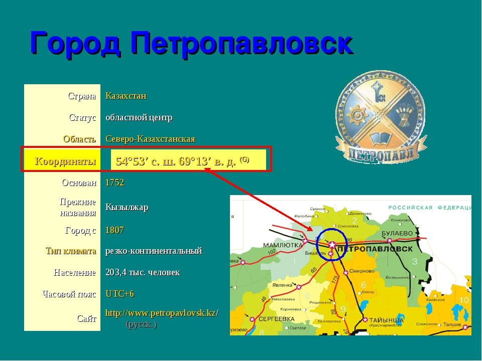 Город Петропавловск http://www.petropavlovsk.kz/(русск.) Сайт UTC+6 Часовой...