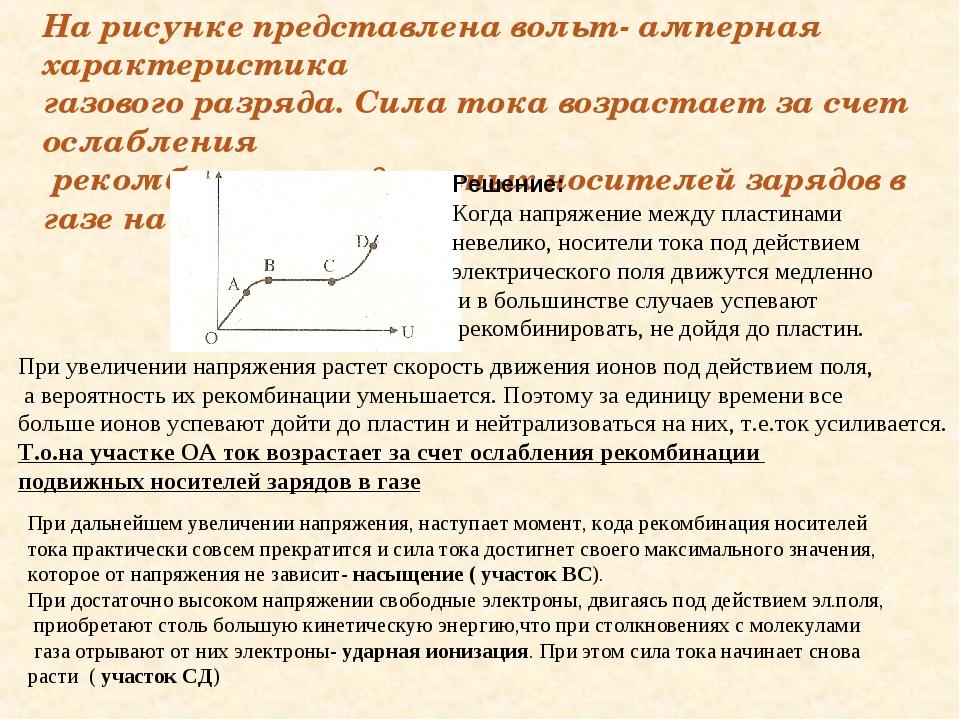 Задача. На рисунке представлена вольт- амперная характеристика газового разря...