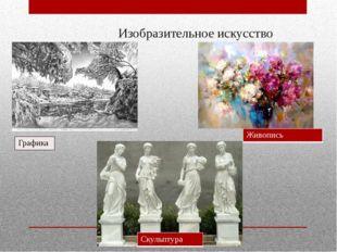 Изобразительное искусство Графика Живопись Скульптура
