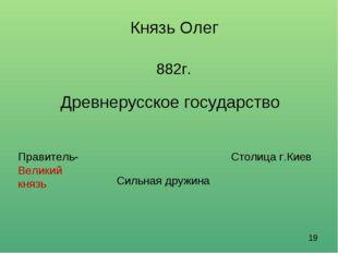 Князь Олег 882г. Древнерусское государство Правитель- Великий князь Сильная д