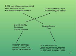 В 882 году объединил под своей властью большинство Восточнославянских племён