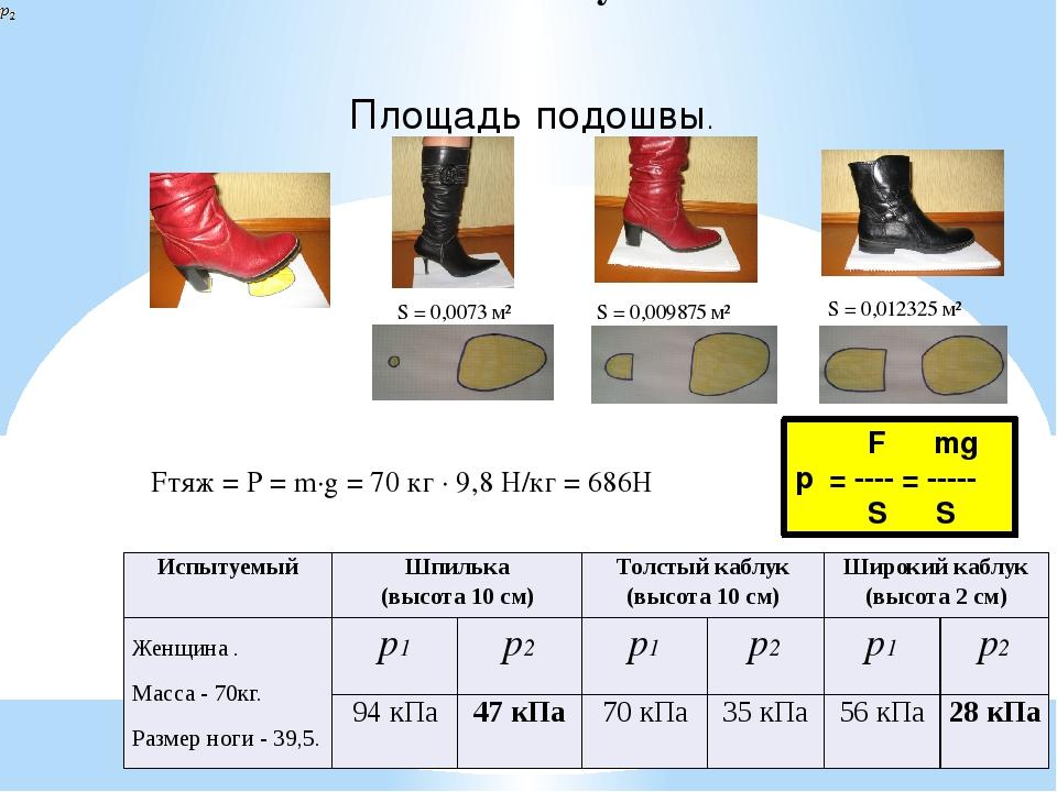 Площадь подошвы. Зависимость давления на стопу от наличия каблука. Fтяж = Р =...