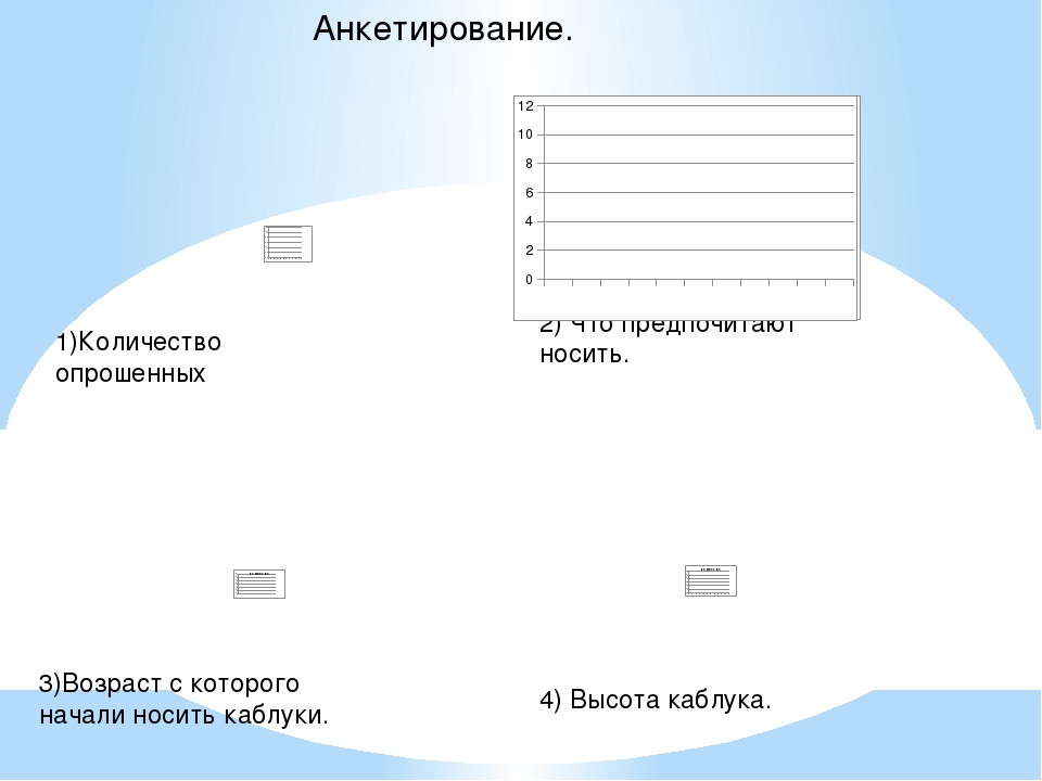 Анкетирование. 1)Количество опрошенных 2) Что предпочитают носить. 3)Возраст...