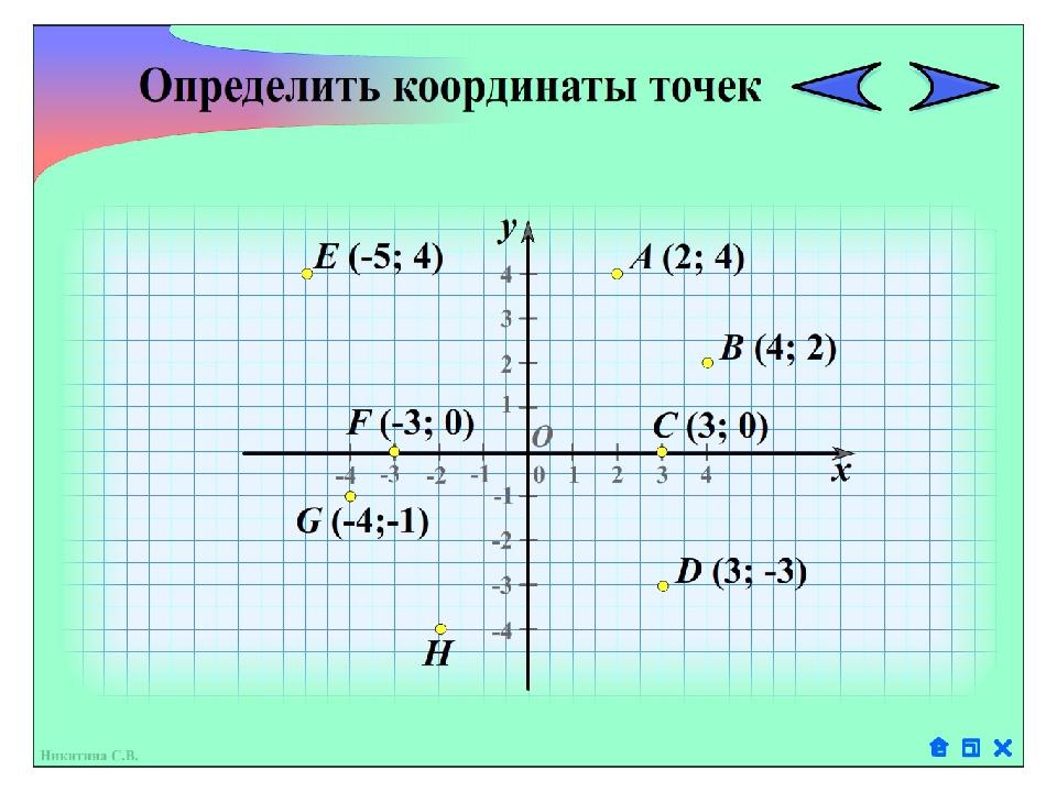 этом определить координаты точки картинке выставления необходимых значений