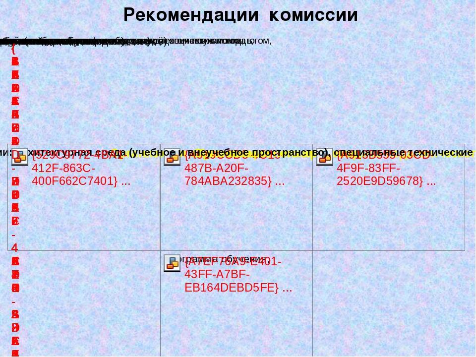 Рекомендации комиссии