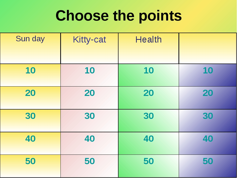 Choose the points Sun day	Kitty-cat	Health	 10	10	10	10 20	20	20	20 30	30	30...