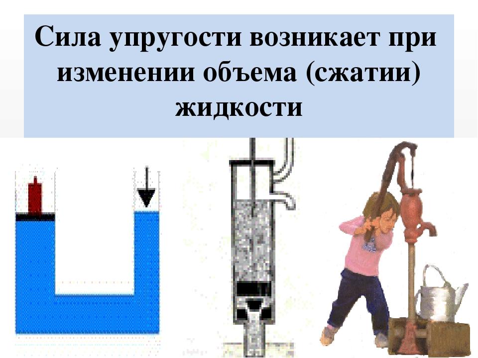Сила упругости возникает при изменении объема (сжатии) жидкости
