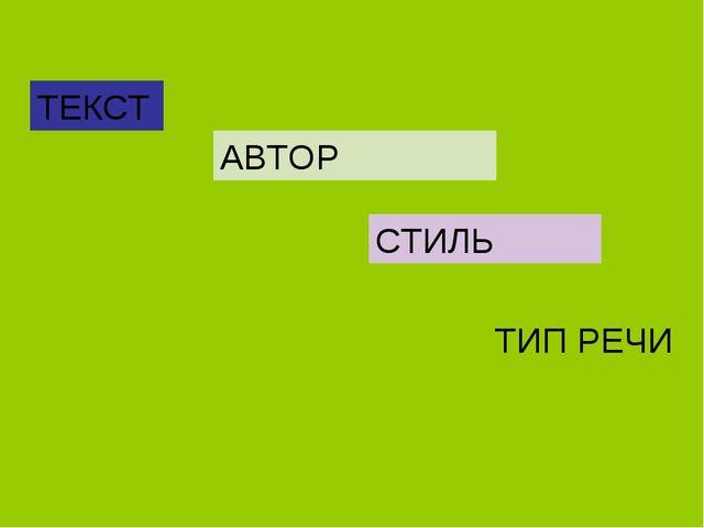 ТЕКСТ АВТОР СТИЛЬ ТИП РЕЧИ