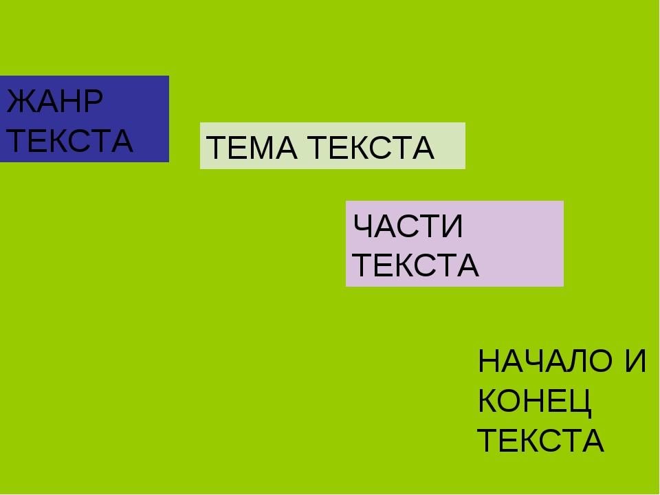 ЖАНР ТЕКСТА ТЕМА ТЕКСТА ЧАСТИ ТЕКСТА НАЧАЛО И КОНЕЦ ТЕКСТА