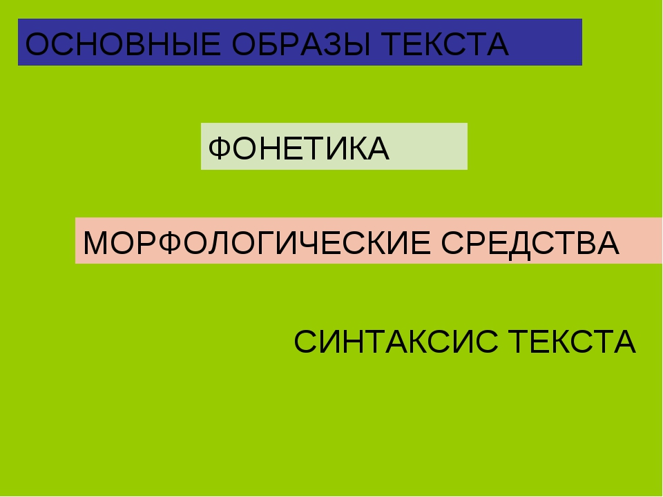 ОСНОВНЫЕ ОБРАЗЫ ТЕКСТА ФОНЕТИКА МОРФОЛОГИЧЕСКИЕ СРЕДСТВА СИНТАКСИС ТЕКСТА