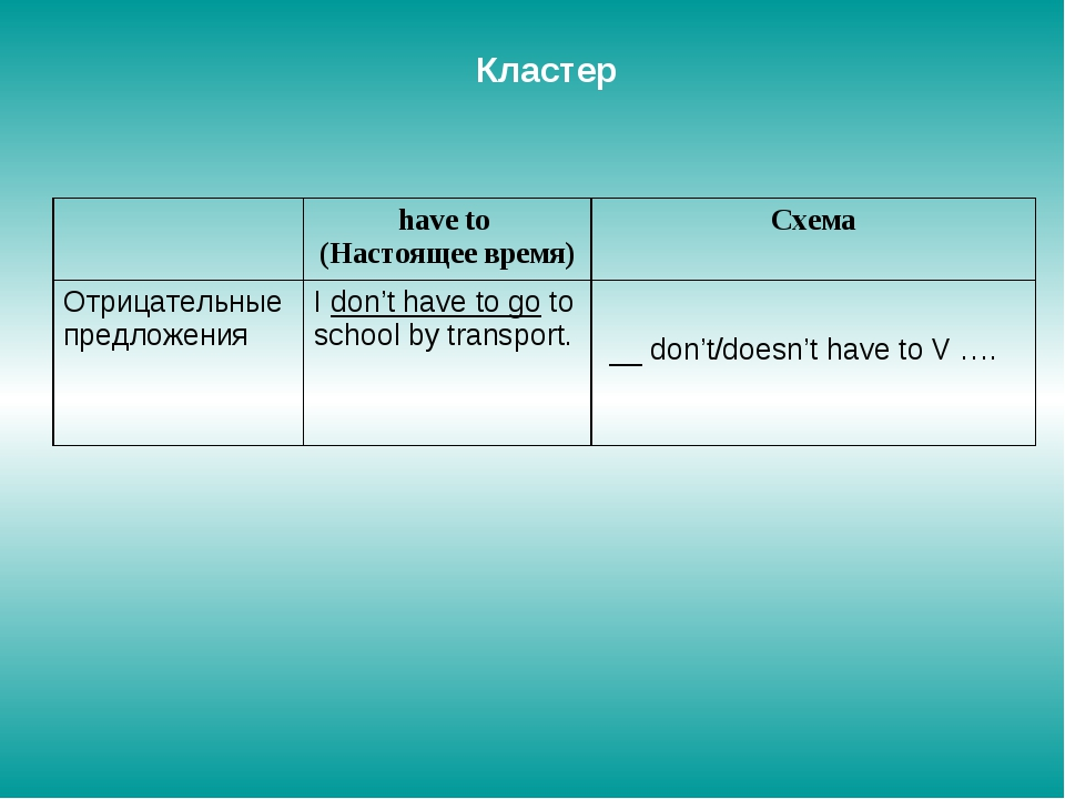 Кластер __ don't/doesn't have to V ….