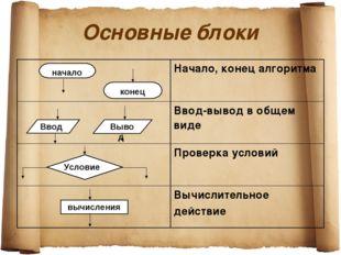 Основные блоки начало конец Ввод Вывод Условие вычисления
