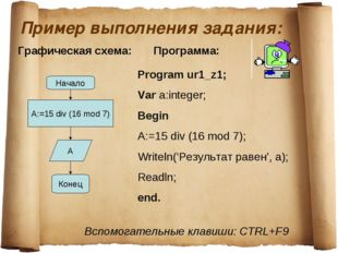 Пример выполнения задания: Графическая схема: Program ur1_z1; Var a:integer;