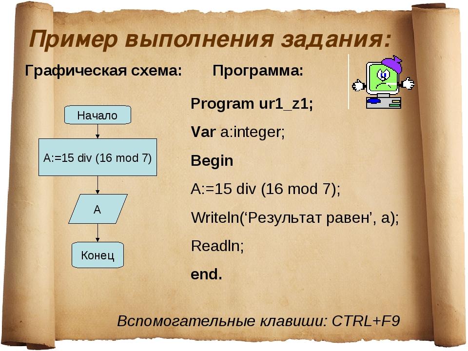 Пример выполнения задания: Графическая схема: Program ur1_z1; Var a:integer;...