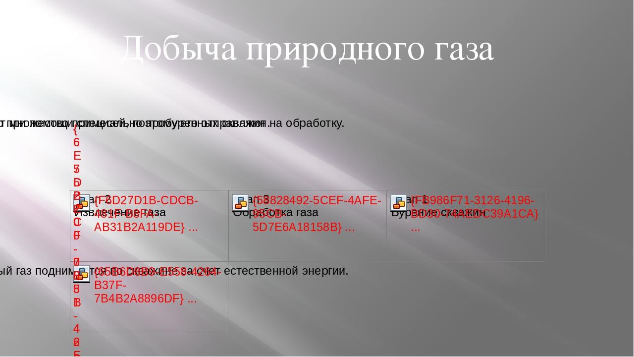 Добыча природного газа Автор: