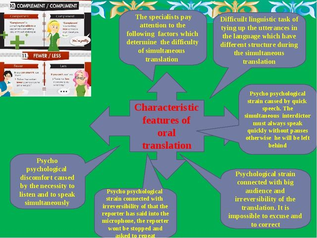 Characteristic features of oral translation Psycho psychological discomfort c...