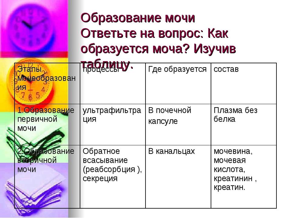 Образование мочи Ответьте на вопрос: Как образуется моча? Изучив таблицу.