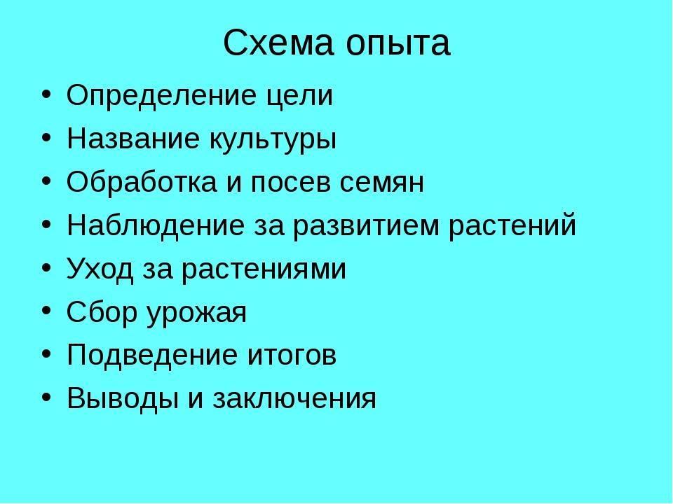 Схема опыта Определение цели Название культуры Обработка и посев семян Наблюд...