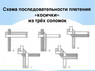 Схема последовательности плетения «косички» из трёх соломок