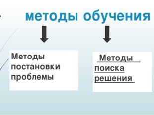 методы обучения Методы постановки проблемы Методы поиска решения